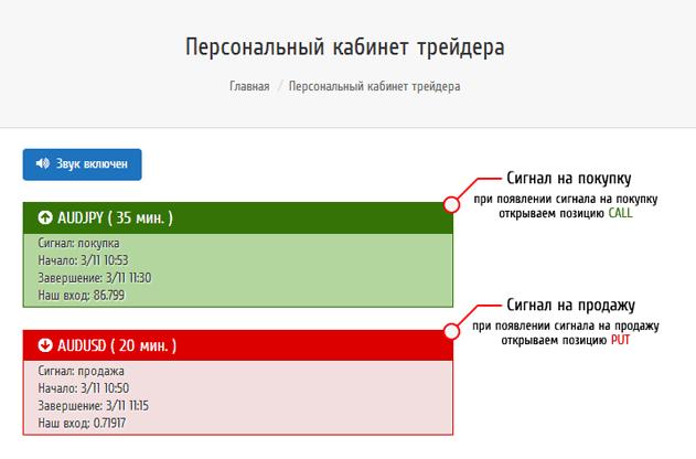 Удаленная работа в интернете с ежедневной выплатой-2